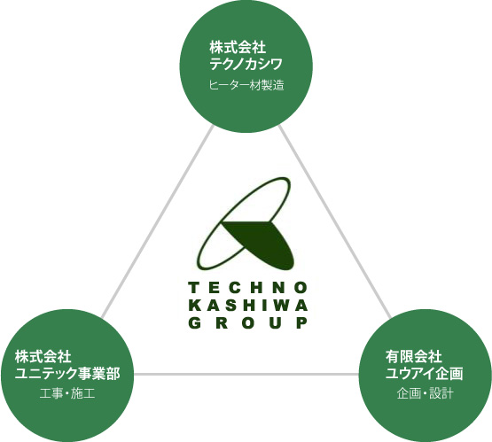techno_kashiwa_group