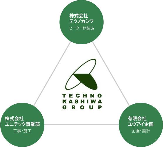 techno_kashiwa_group